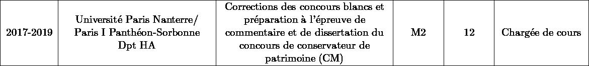 \begin{tabular}{ c M{5.3cm} M{6cm} M{1.4cm} M{1.4cm} M{3cm} }\hline2017-2019&Université Paris Nanterre/ Paris I Panthéon-Sorbonne Dpt HA&Corrections des concours blancs et préparation à l'épreuve de commentaire et de dissertation du concours de conservateur de patrimoine (CM)& M2 &\hdcours{12}&Chargée de cours \\\hline\end{tabular}