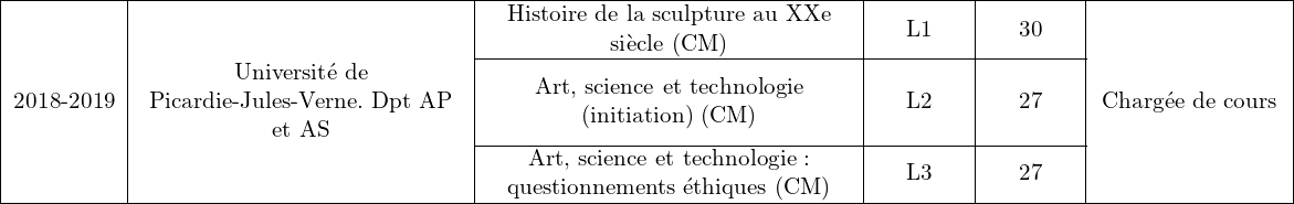 \begin{tabular}{|c|M{5.3cm}|M{6cm}|M{1.4cm}|M{1.4cm}|M{3cm}|}\hline&&Histoire de la sculpture au XXe siècle (CM)& L1 & \hdcours{30}&\\cline{3-5}2018-2019&Université de Picardie-Jules-Verne. Dpt AP et AS &Art, science et technologie (initiation) (CM)&L2&\hdcours{27}& Chargée de cours\\cline{3-5}&&Art, science et technologie : questionnements éthiques (CM)&L3&\hdcours{27}&\\hline\end{tabular}