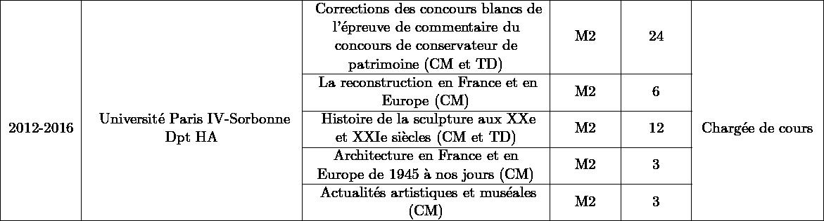 \begin{tabular}{ c M{5.3cm} M{6cm} M{1.4cm} M{1.4cm} M{3cm} }\hline&&\ Corrections des concours blancs de l'épreuve de commentaire du concours de conservateur de patrimoine (CM et TD)&M2&\hdcours{24}&\\\cline{3-5}&&\ La reconstruction en France et en Europe (CM)&M2&\hdcours{6}& \\\cline{3-5}2012-2016&\ Université Paris IV-Sorbonne Dpt HA&\ Histoire de la sculpture aux XXe et XXIe siècles (CM et TD)&M2&\hdcours{12}&Chargée de cours \\\cline{3-5}&\ & Architecture en France et en Europe de 1945 à nos jours (CM)&M2&\hdcours{3}&\\\cline{3-5}&&\ Actualités artistiques et muséales (CM)&M2&\hdcours{3}&\\\hline\end{tabular}
